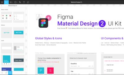 Material UI Kit for Figma