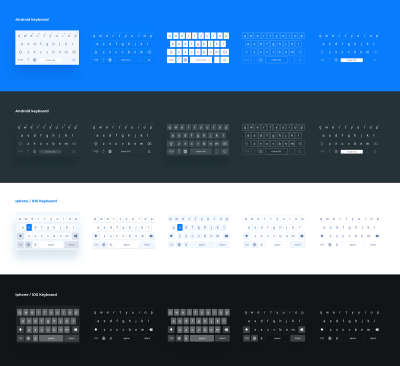 Android & iOS Keyboards for Figma