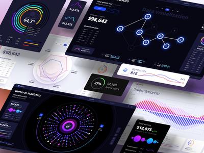 Big datavisualization kit for business