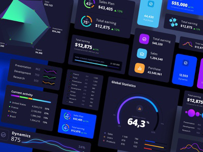Charts templates & infographics in Figma