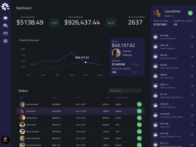 Dark sales dashboard XD template