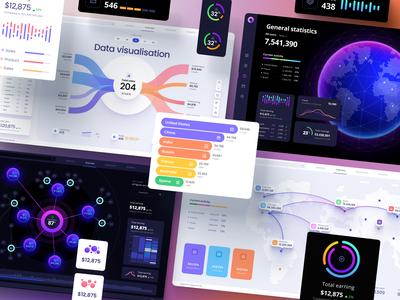 Datavisualization kit for dashboards and presentation