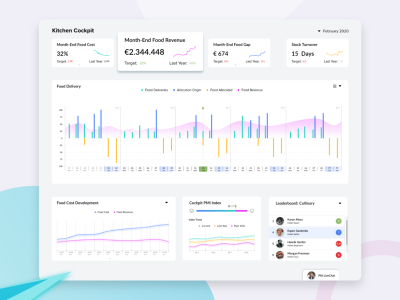 Food Delivery Modern Dashboard