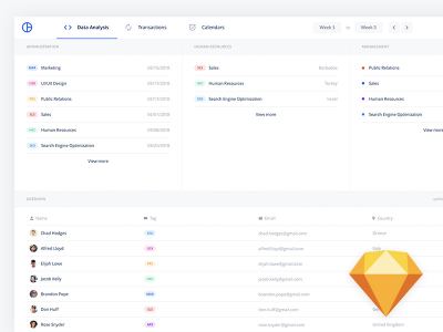 Freebie From Crypto UI Kit For Sketch And Adobe XD