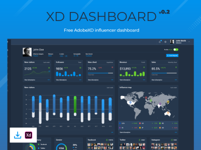 Influencer Dashboard XD template