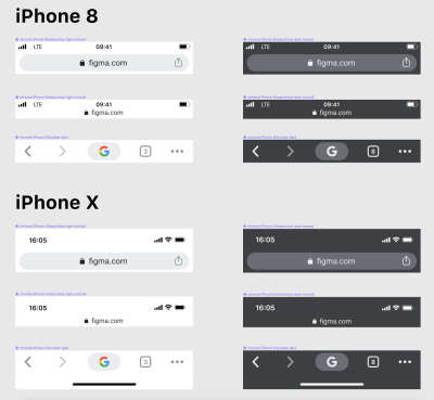 iOS Browser UI Kit for Figma