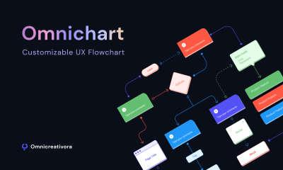 Omnichart - Free UX Flow Chart for Figma