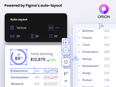 Orion Powered by Figma`s auto-layout