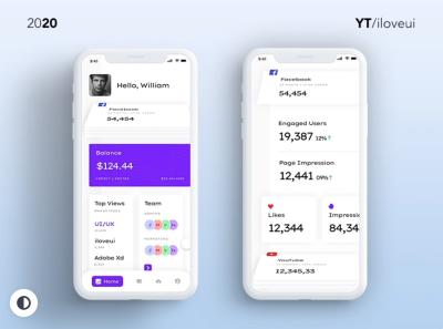 Social Analytics XD App Template