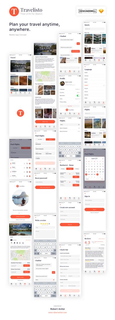Travelisto App Design UI Kit