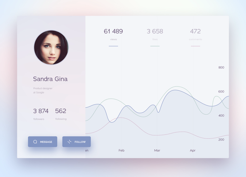 3 Free XD dashboards templates
